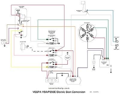vespa vbb wiring diagram 3 7 kenmo lp de \u2022vespa vba wiring diagram 4rx lektionenderliebe