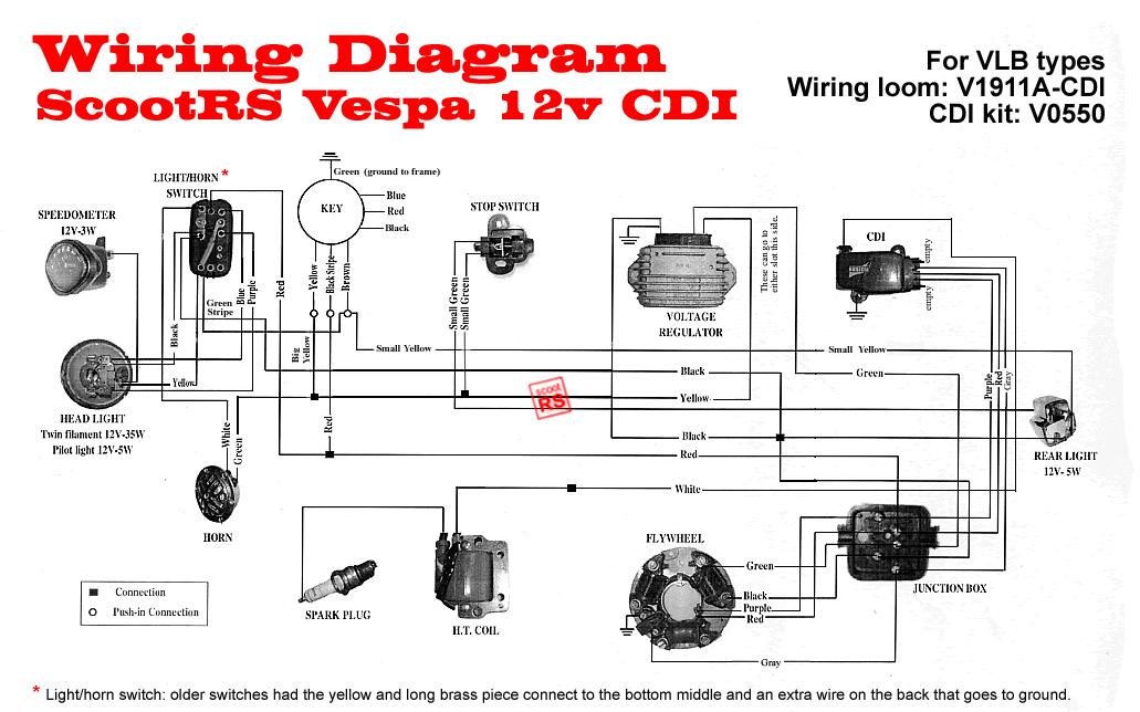 Wiring Vespa Cdi Vlb on scooter cdi wiring diagram